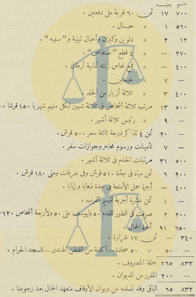 المنفق في حجة 1903 م وبه السجاجيد