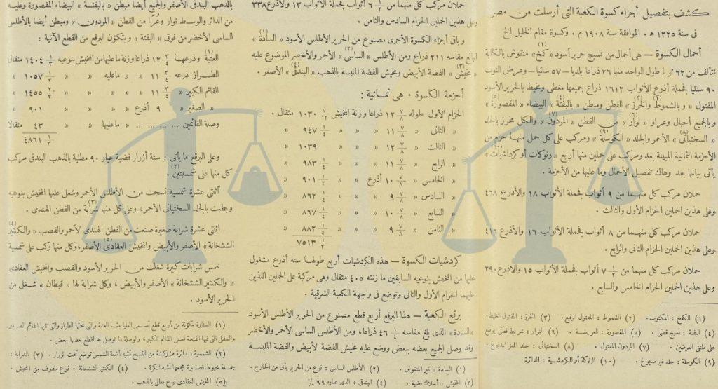 كشف تفصيلي بأجزاء الكسوة المصرية للكعبة سنة 1908 م