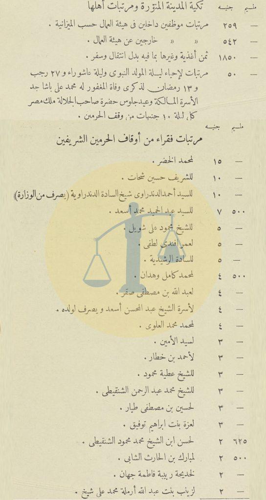 ميزانية التكية المصرية في المدينة ص 1