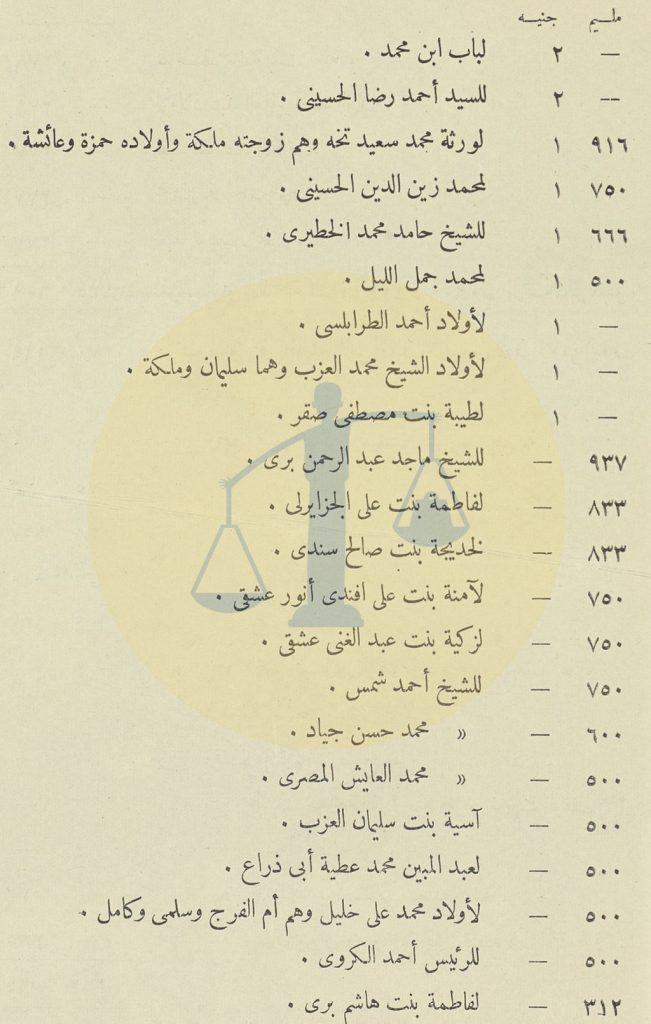 ميزانية التكية المصرية في المدينة ص 2