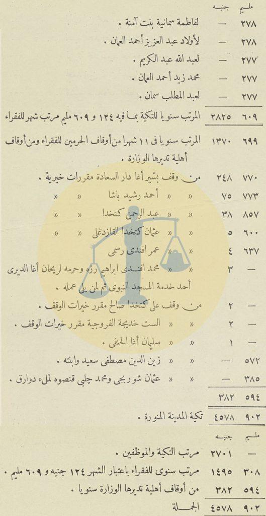 ميزانية التكية المصرية في المدينة ص 3