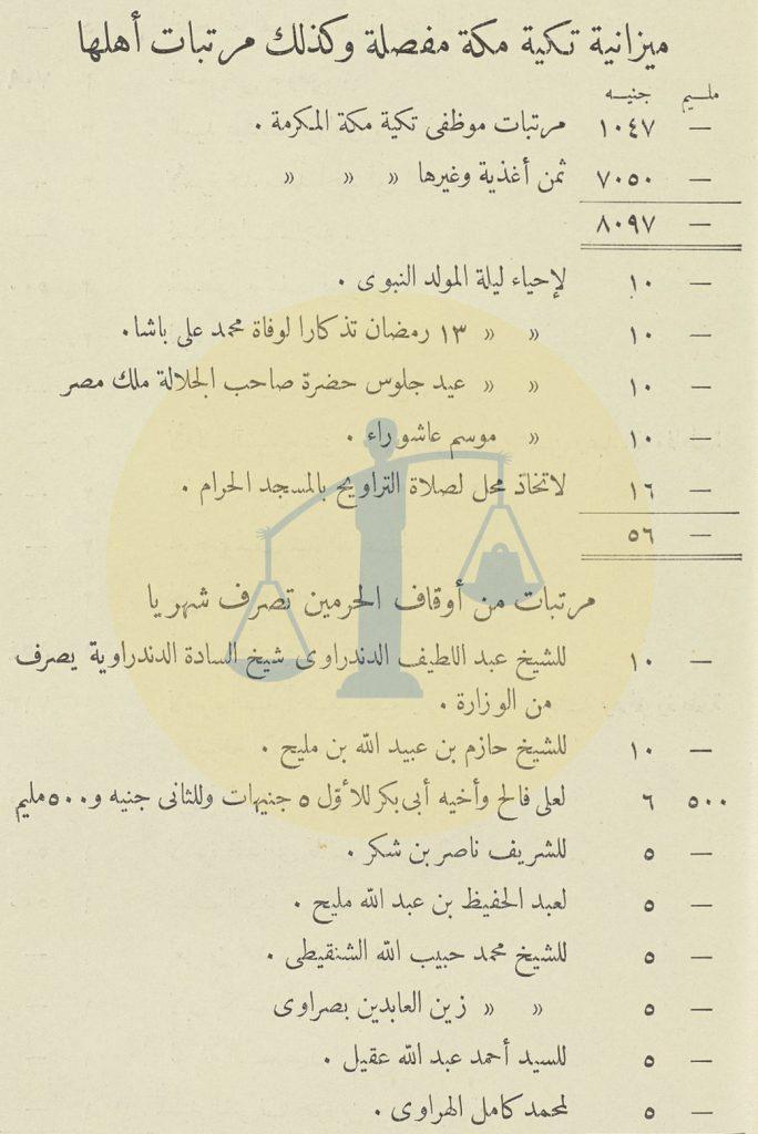 ميزانية التكية المصرية في مكة ص 1