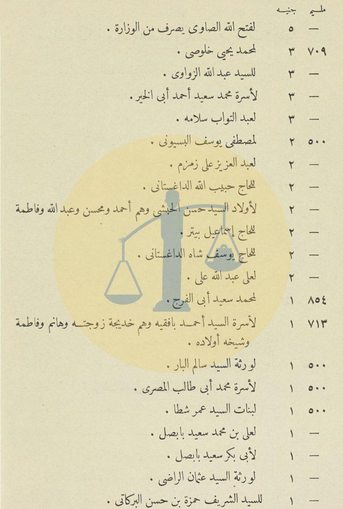 ميزانية التكية المصرية في مكة ص 2