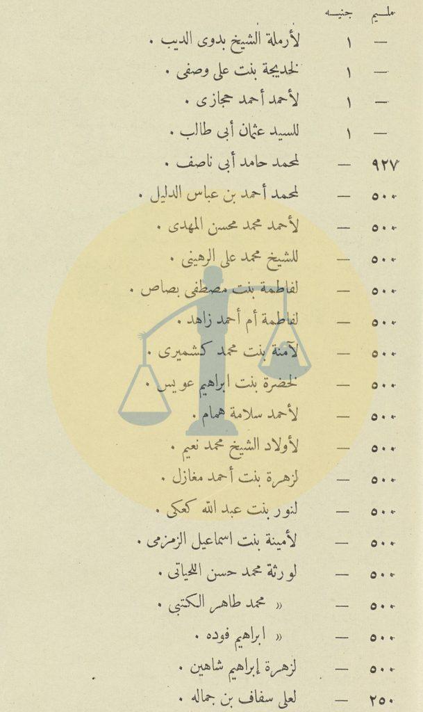 ميزانية التكية المصرية في مكة ص 3
