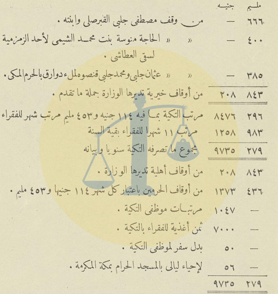 ميزانية التكية المصرية في مكة ص 5