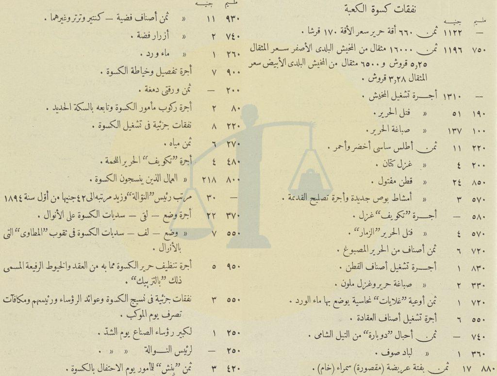 نفقات الكسوة المصرية للكعبة سنة 1899 م ص 1